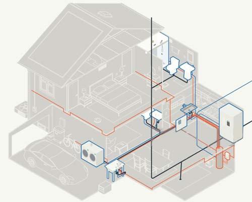 سیستم حرارت غیر مرکزی