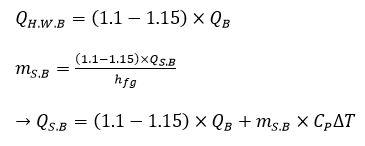 محاسبه دیگ