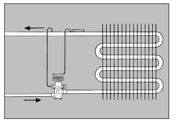موقعیت نصب بالب اکسپنشن