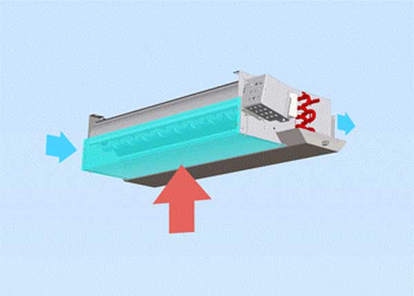 نحوه توزیع دما و انتفال حرارت فن کوئل ها