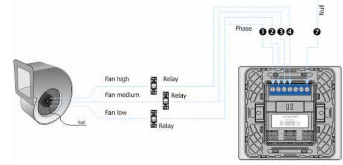 نحوه وصل کردن برق فن کویل به ترموستات