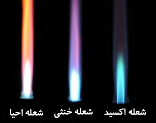 انواع شعله مشعل