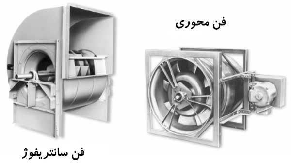 انواع فن هواساز