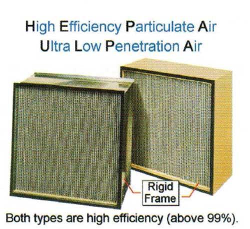 فیلتر هپای هواساز