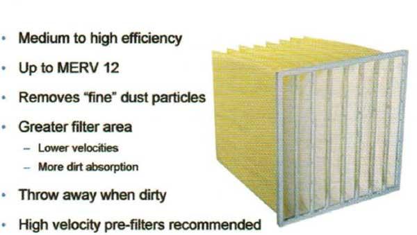 فیلتر کیسه ای هواساز