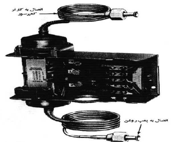 اتصال کنترل کننده روغن