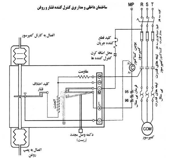 نقشه برق کنترل کننده روغن