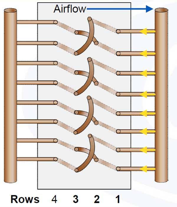 کویل هواساز full circuit