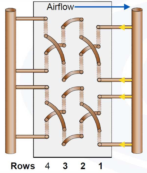 کویل هواساز half circuit