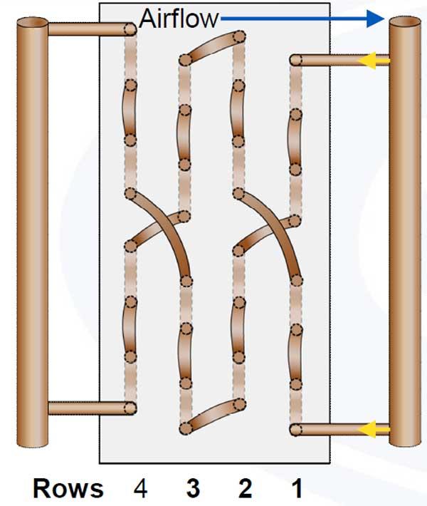 کویل هواساز quarter circuit