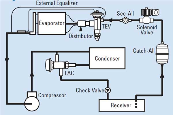 شماتیک اتصال هد پرشر کنترل