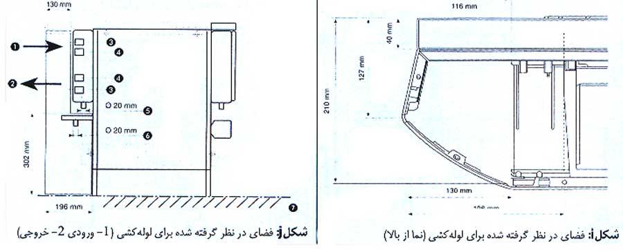 نصب فن کویل سقفی