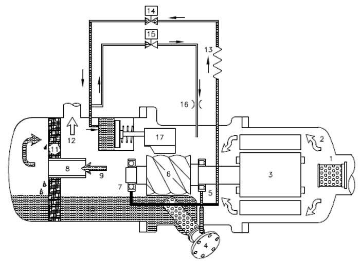 مدار هیدرولیک کمپرسور ظرفیت پله ای