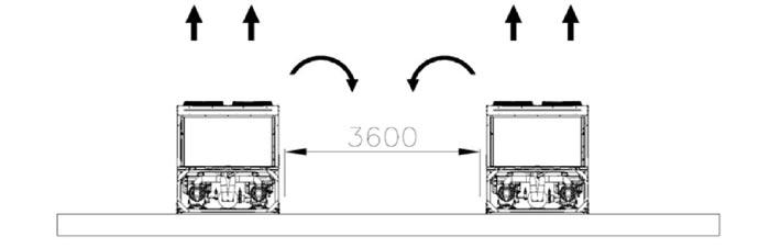 فاصله بین چیلر ها برای نصب