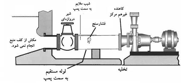 اتصال لوله های پمپ های سانتریفوژ