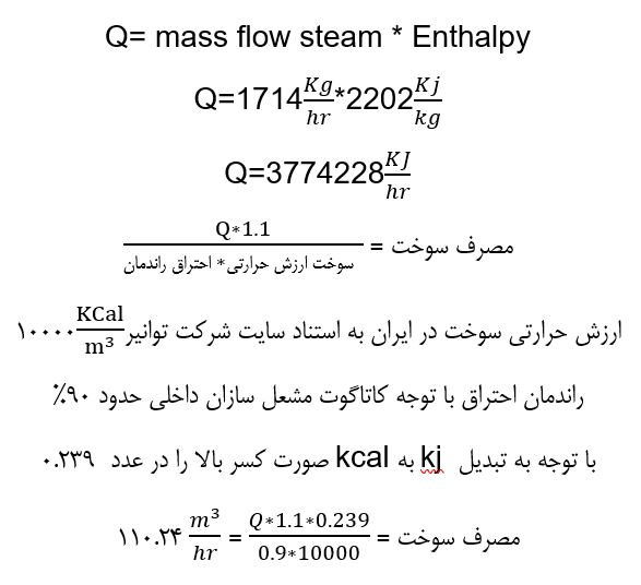 فرمول 1