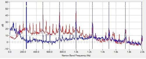 فرکانس صدای چیلر