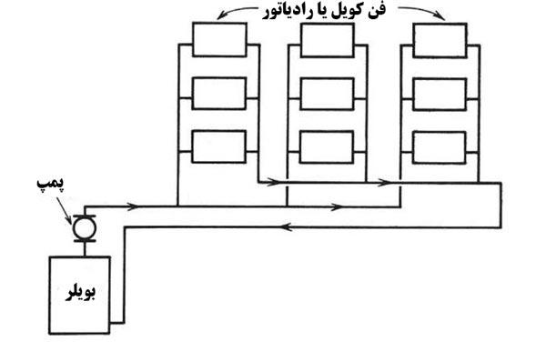 سیستم مختلط